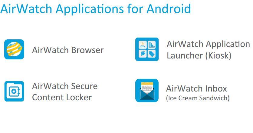 ecom App Library: VMware AirWatch