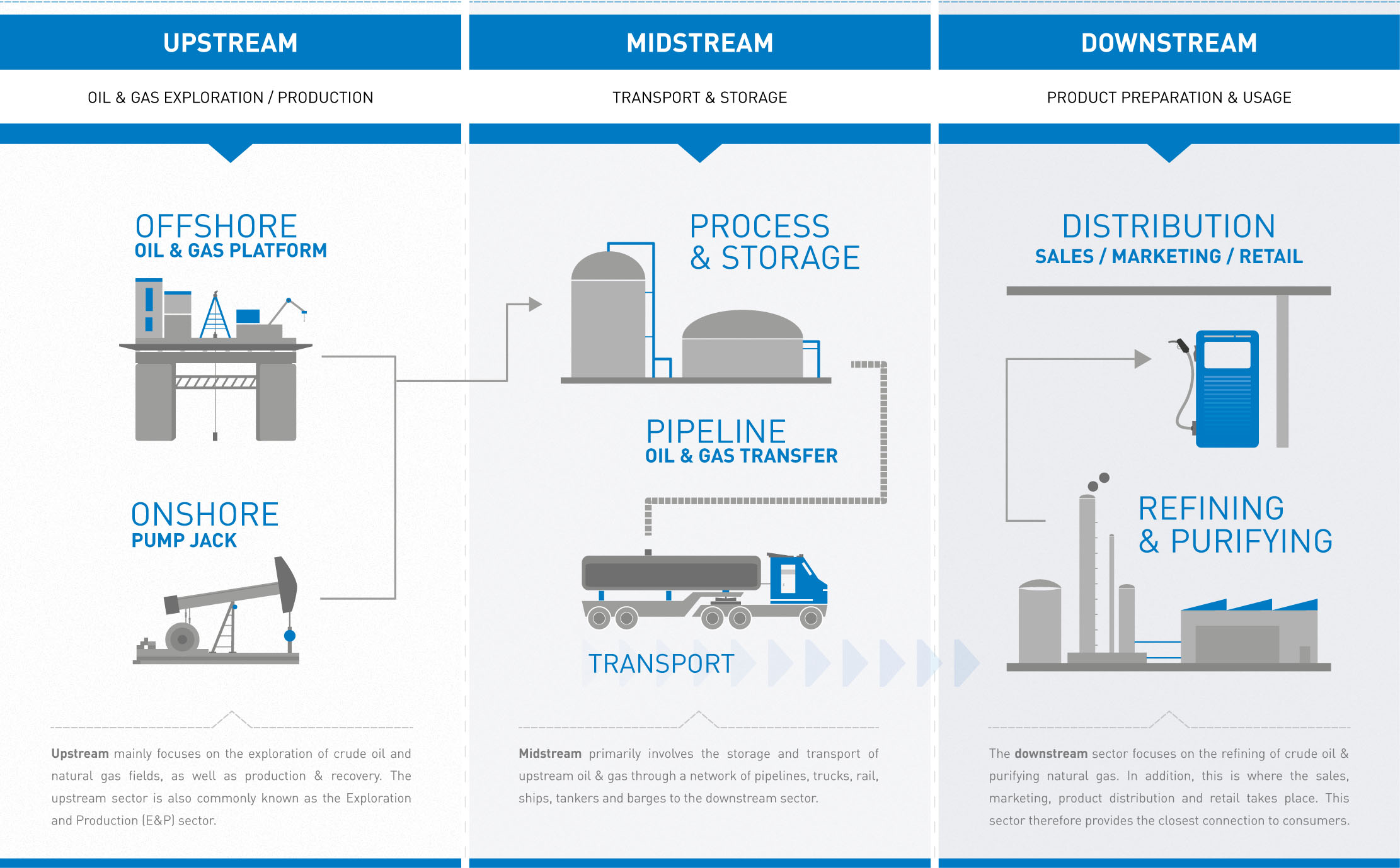 Ex-Proof Mobile Devices for the Oil & Gas Industry | ecom instruments
