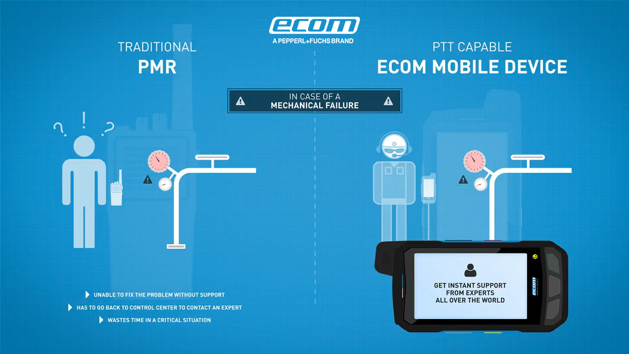 02142017 new video benefits of ecoms push to talk devices with ecoms mobile devices smartphones feature phones tablets for use in hazardous areas ptt can also be used in hazardous areas ccuart Gallery
